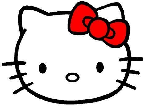 hello kitty plantilla