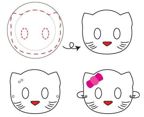 mascara hello kitty instrucciones  - Máscara de Hello Kitty