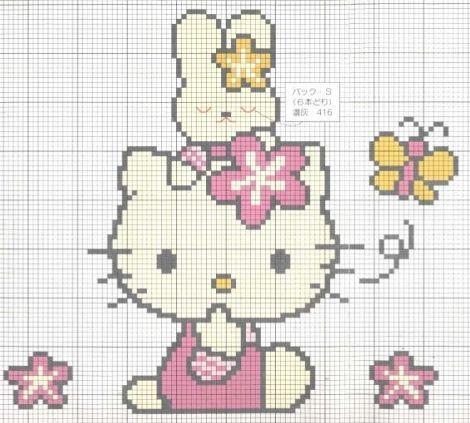 8 patrones de hello kitty a punto de cruz